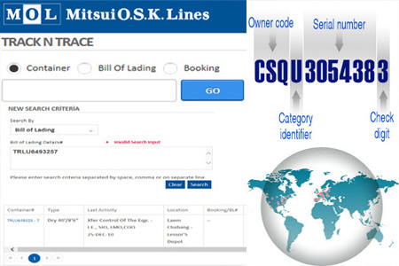Mitsui osk lines tracking